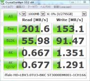 参考:ST3000DM001の転送速度