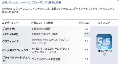 Windows 7でのWEIスコア