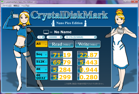 Windows7環境でのCrystalDiskMark Nano Pico Editionベンチ結果