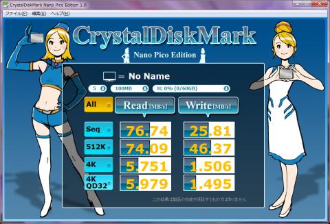 100MBのCrystalDiskMark Nano Pico Editionベンチ結果