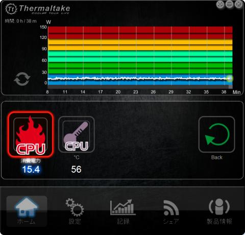 CPU消費電力と温度