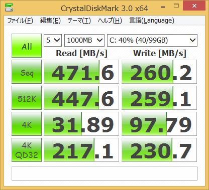 Crystal Disk Markによるベンチ結果
