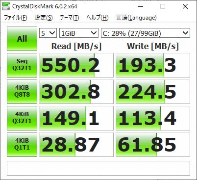Crystal Disk Markによる1GBのベンチスコア