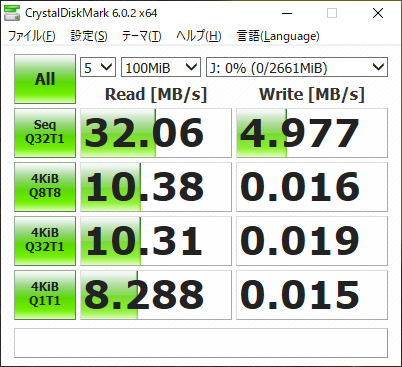 Crystal Disk Markの結果