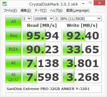 ANKER USB3.0カードリーダーで測定
