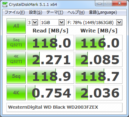 ▲Crystal Disk Mark 5.1.1(約8割使用済)