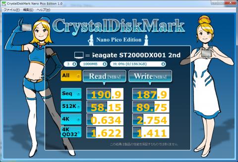 ▲Crystal Disk Mark Nano Pico Edition (2回目)