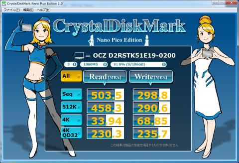 ▲Crystal Disk Mark Nano Pico Edition (ランダム)