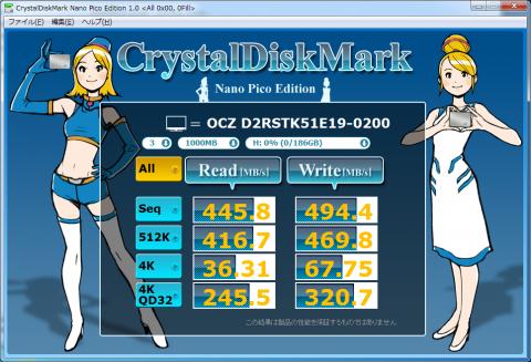 ▲Crystal Disk Mark Nano Pico Edition (0Fill)