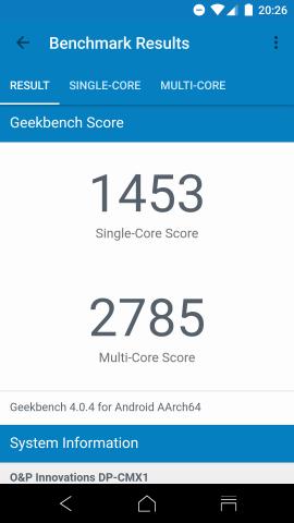 ▲Geek Bench 4.0.4