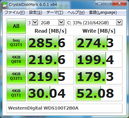 ▲Crystal Disk Mark 5.1.0 (SATA 3Gbps、データサイズ4GB)