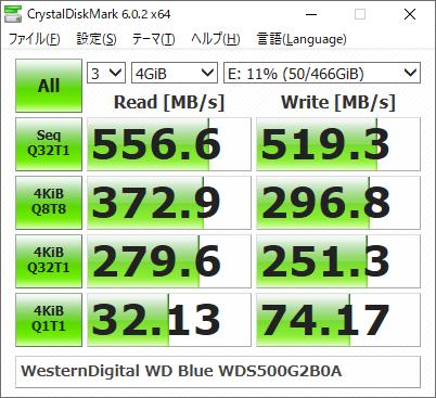 ▲Crystal Disk Mark 6.0.2