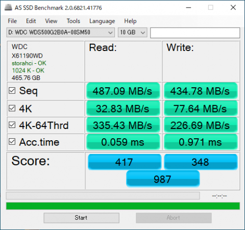 ▲AS SSD Benchmark