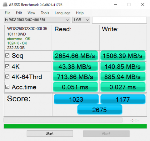▲AS SSD Benchmark 2.4.2068