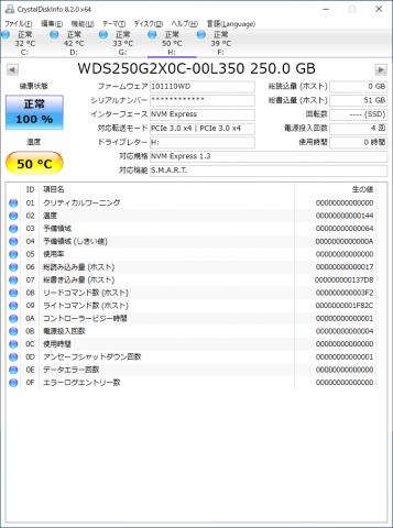 ▲WesternDigital WDS250G2X0C