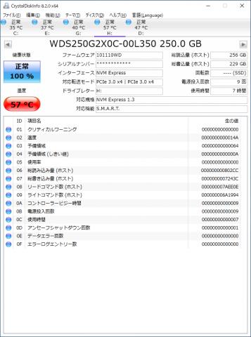 ▲WesternDigital WDS250G2X0C 最高温度