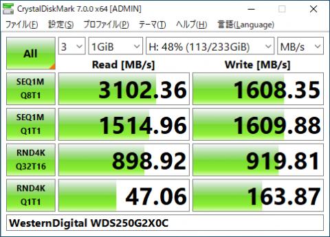 ▲WDS250G2X0C (NVMe SSD)
