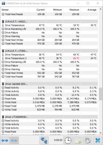▲HD Tune Pro終了後の温度センサー値