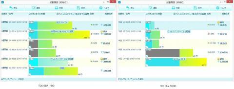 OS起動時間計測結果