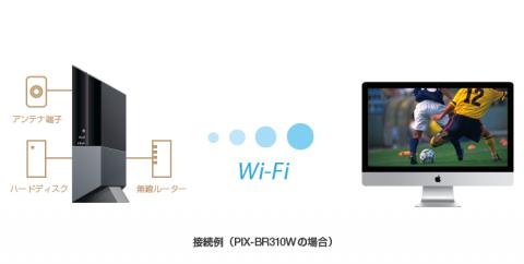 StationTVはワイアレスで利用できます。