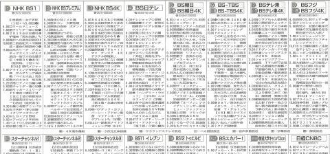 新聞の番組表