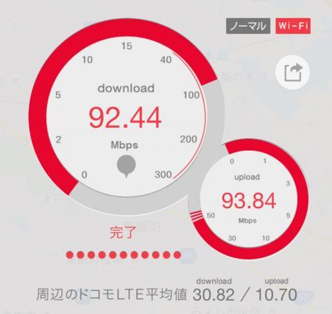 5Gの速度