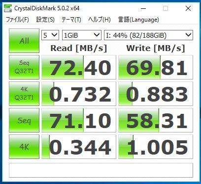 デスクトップPCにSATA内部接続して計測