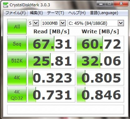 CrystalDiskMarkバージョンが古いですが速度はこんなものでしょう