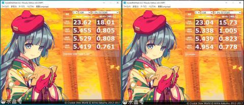 SDカードの速度比較
