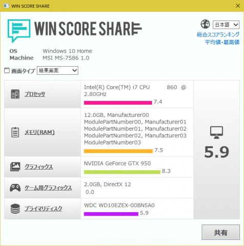 WinScoreShareの結果