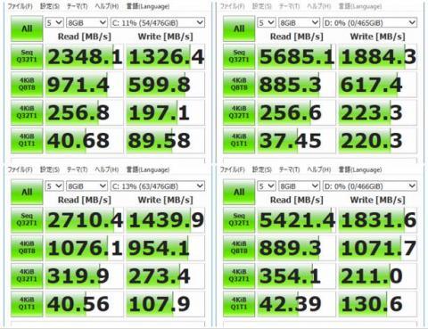 上AMD RAIDドライバ 下標準 NVM Express コントローラー