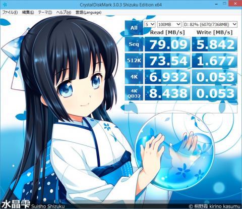 CrystalDiskMark 3.0.3 の測定結果