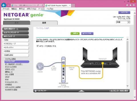 R8000 をワイヤレス AP モードで使用する場合はチェックをいれる
