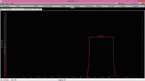 2.4 GHz 帯の電波の状況