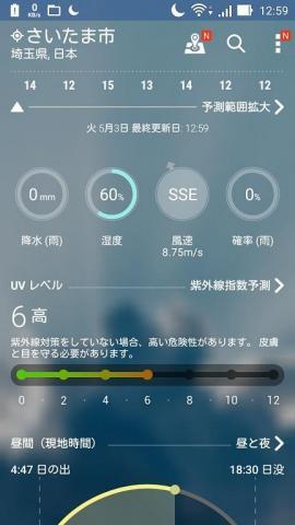 紫外線指数予報やアドバイスが表示される