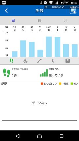 スマートブレスレットの歩数計測