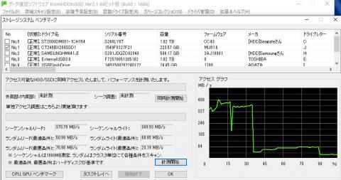 Crucial SSD 測定結果