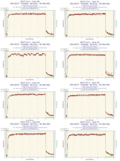 なんとH60とは10℃以上違う驚愕の結果。ラジエーター面積か製品改良の結果か...