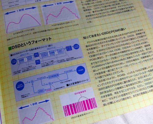 最新高音質フォーマット、DSDの解説もある。