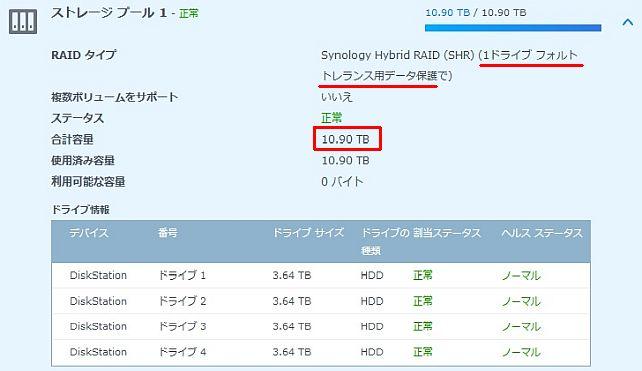 10.90TiB≓11.98TBのRAID5相当SHR完成!