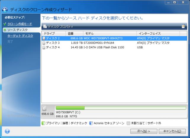 ソースディスクは698.6GB(750GiB)のHDD