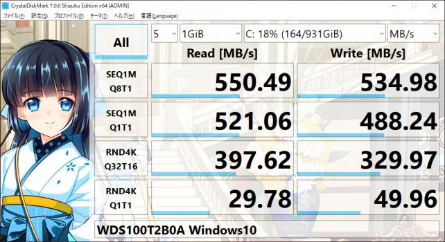 ま、OS変えても速度は変わらんよね。