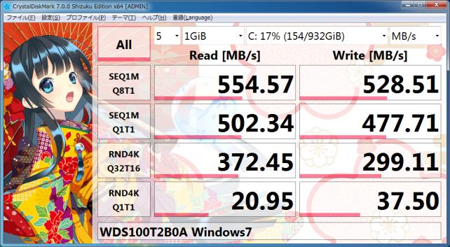 HDDに比べれば明らかに速い