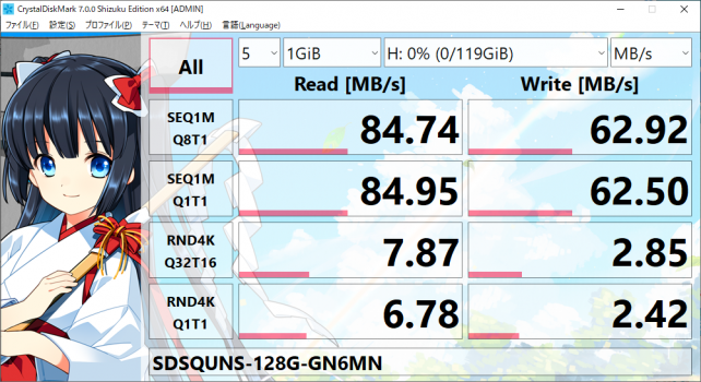 シーケンシャルリードで規格値の80MB/sを超えてるので、ダイジョウブ?