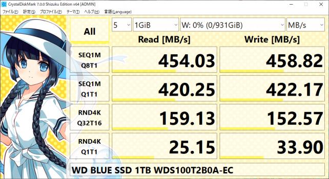ケースも同じ、中身もほぼ同じなので、SanDisk Ultra 3D 1TBと誤差範囲内
