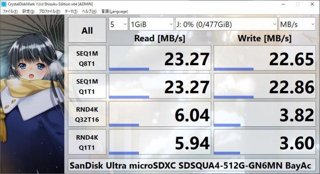 おっそ....ランダム系はさほどに違わないが、シーケンシャル系は1/4程度の速度