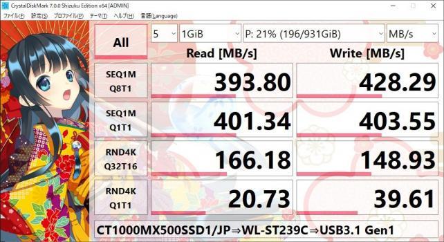 USB3.2 Gen1 x1接続だと、400MB/s内外