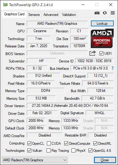 GPU-Z。GPUクロックは2000MHz=2GHZ。