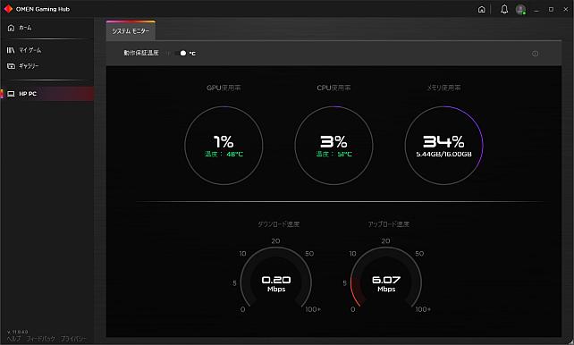 ハードウエアモニター。GPUとCPU、メモリの負荷率、LAN速度などがリアルタイム表示。
