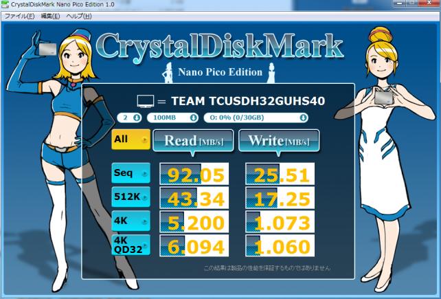 ▲Crystal Disk Mark Nano Pico Edition